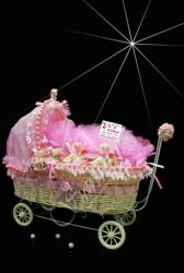 ŞENNUR - Leylekli Puset Takım Bebek Hediye Paket 2